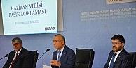 MÜSİAD Satın Alma Müdürleri Endeksi Toplantısı Kocaelide Yapıldı
